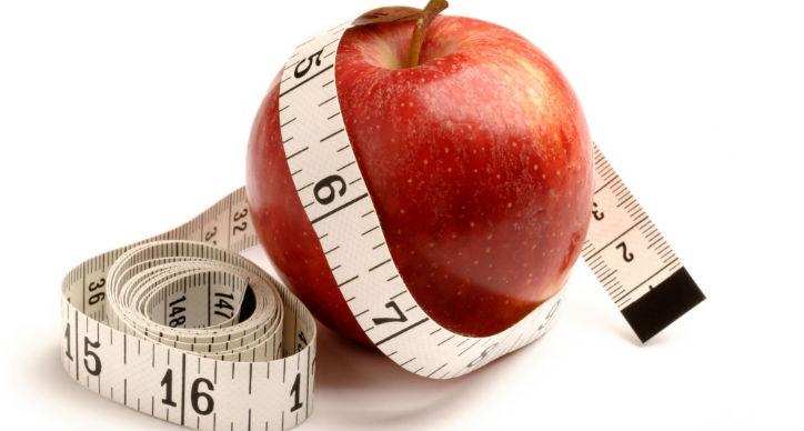 Measuring Apple Blog