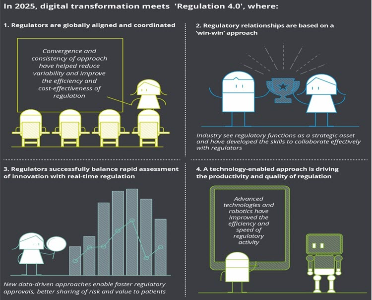 Deloitte-uk-four-predictions-for-2025