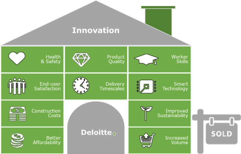 Deloitte-uk-housing-innovation